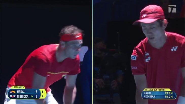 【テニス/ATPカップ2020】西岡良仁 vs ラファエル・ナダル ※概要欄をご確認ください。