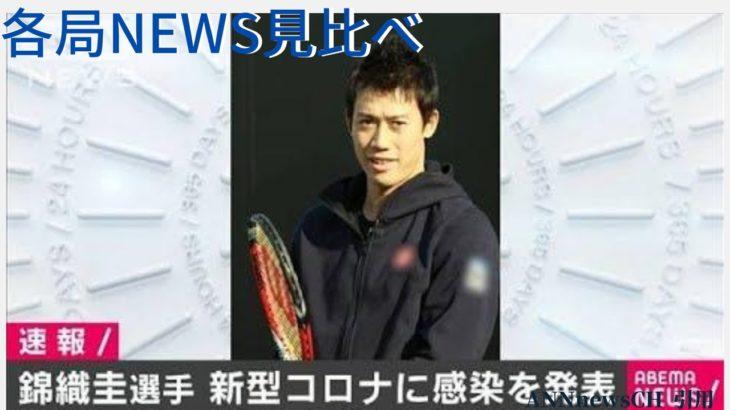 錦織圭選手 新型コロナに感染を発表【8月17日のランキング】