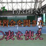 【MTA】テニスの練習会?〇〇表を使え!!【テニス・TENNIS】【ダブルス】