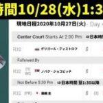 【錦織vsティエム】1回戦の開始時刻とエルステバンクオープン2020ライブ放送情報など