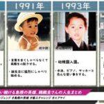 世界の頂点で戦い続ける島根の英雄、錦織圭さんの人生まとめ(2021年度版)