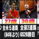【生きる伝説】フェデラーのテニス人生【テニスの神様】
