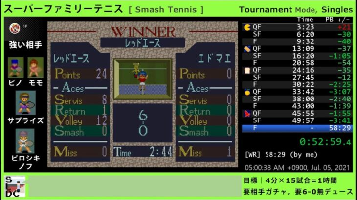 Speedrun   Smash Tennis, Tournament Mode, Singles, 52:59 [ RTA   スーパーファミリーテニス ]
