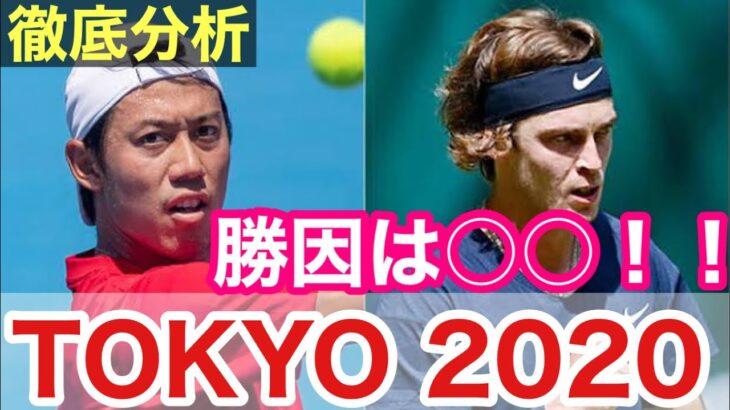 錦織圭VSルブレフ|勝因について徹底分析|東京オリンピック2020|テニス男子シングルス