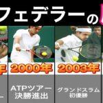 【テニス】ロジャーフェデラーの偉大な伝説